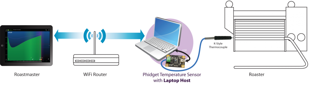 Data-Logging-Laptop-Diagram